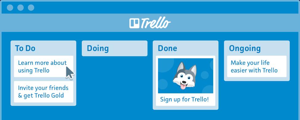 Trello online tool!